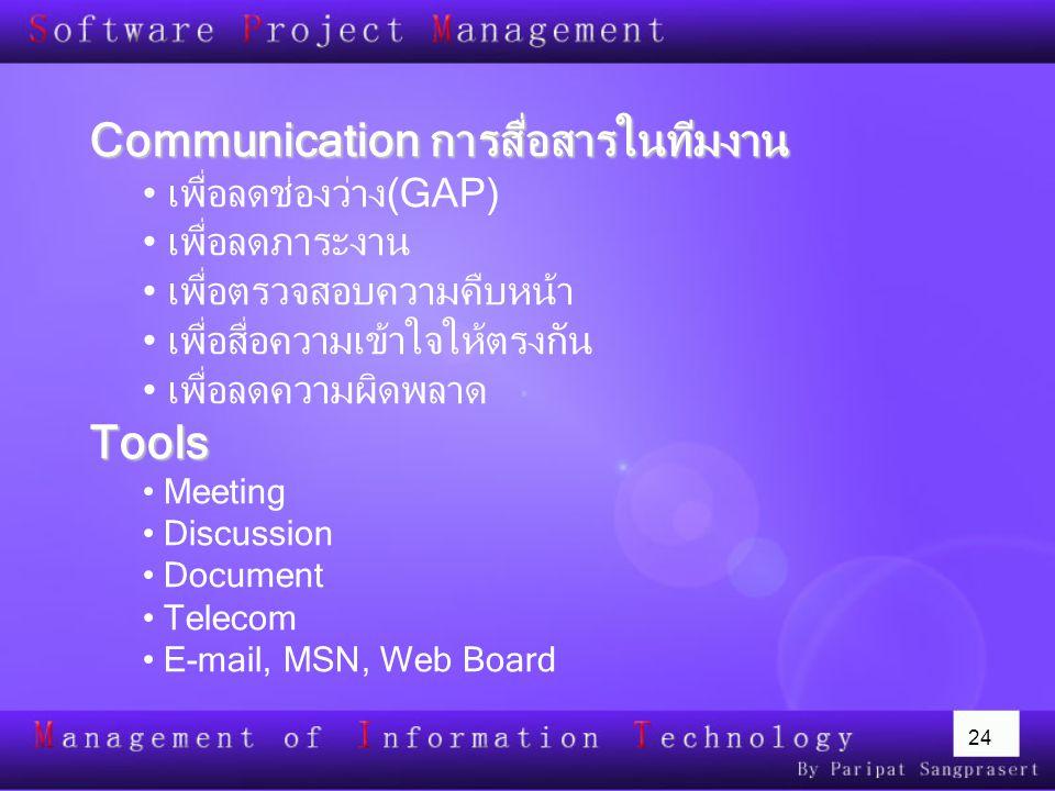 24 Communication การสื่อสารในทีมงาน เพื่อลดช่องว่าง(GAP) เพื่อลดภาระงาน เพื่อตรวจสอบความคืบหน้า เพื่อสื่อความเข้าใจให้ตรงกัน เพื่อลดความผิดพลาดTools M