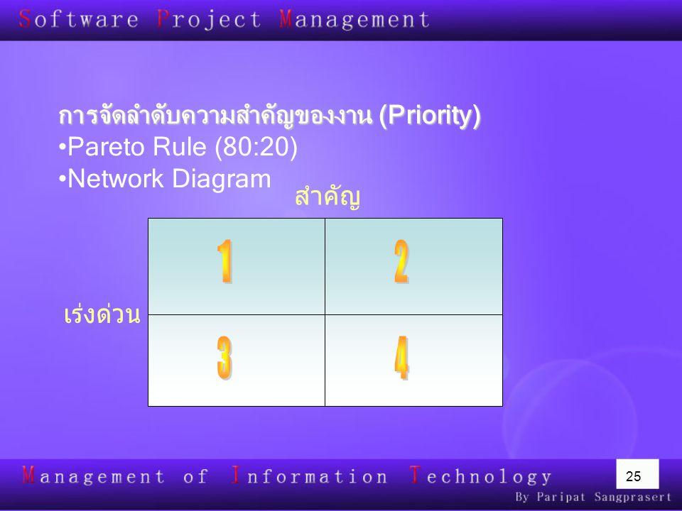 25 การจัดลำดับความสำคัญของงาน (Priority) Pareto Rule (80:20) Network Diagram สำคัญ เร่งด่วน