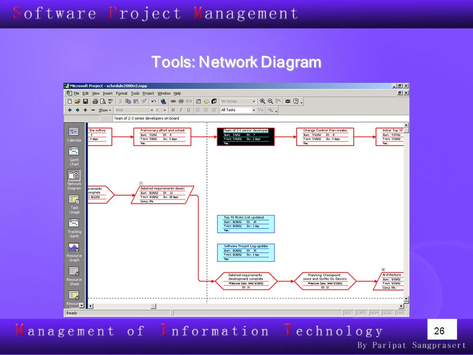 26 Tools: Network Diagram