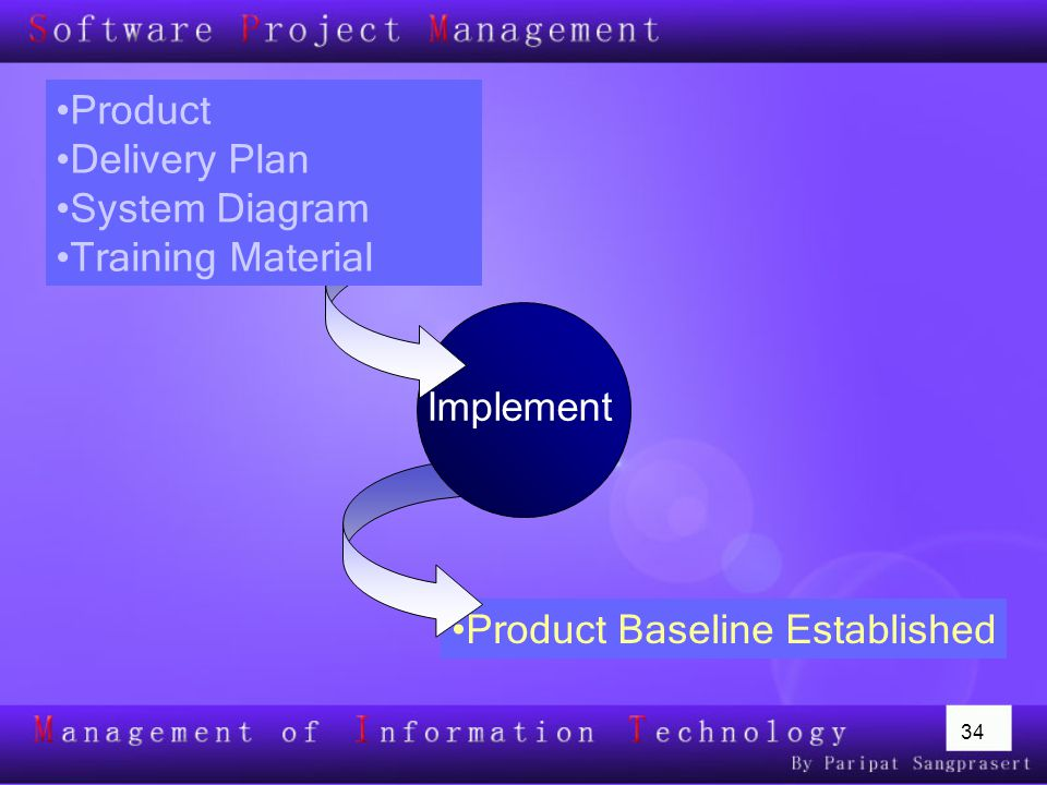 34 Product Baseline Established Implement Product Delivery Plan System Diagram Training Material