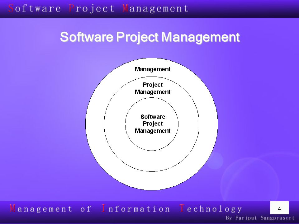 45 KATools & Techniques Cost Mgt.Earned value management Cost estimates Cost management plan Financial software