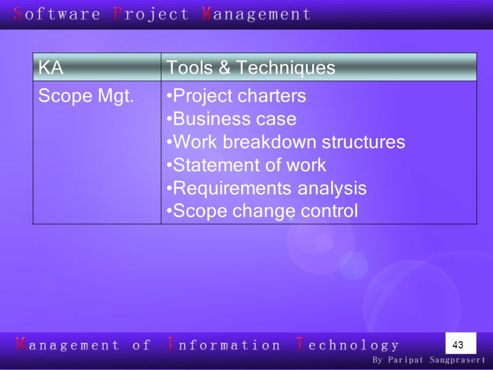 43 KATools & Techniques Scope Mgt.Project charters Business case Work breakdown structures Statement of work Requirements analysis Scope change control