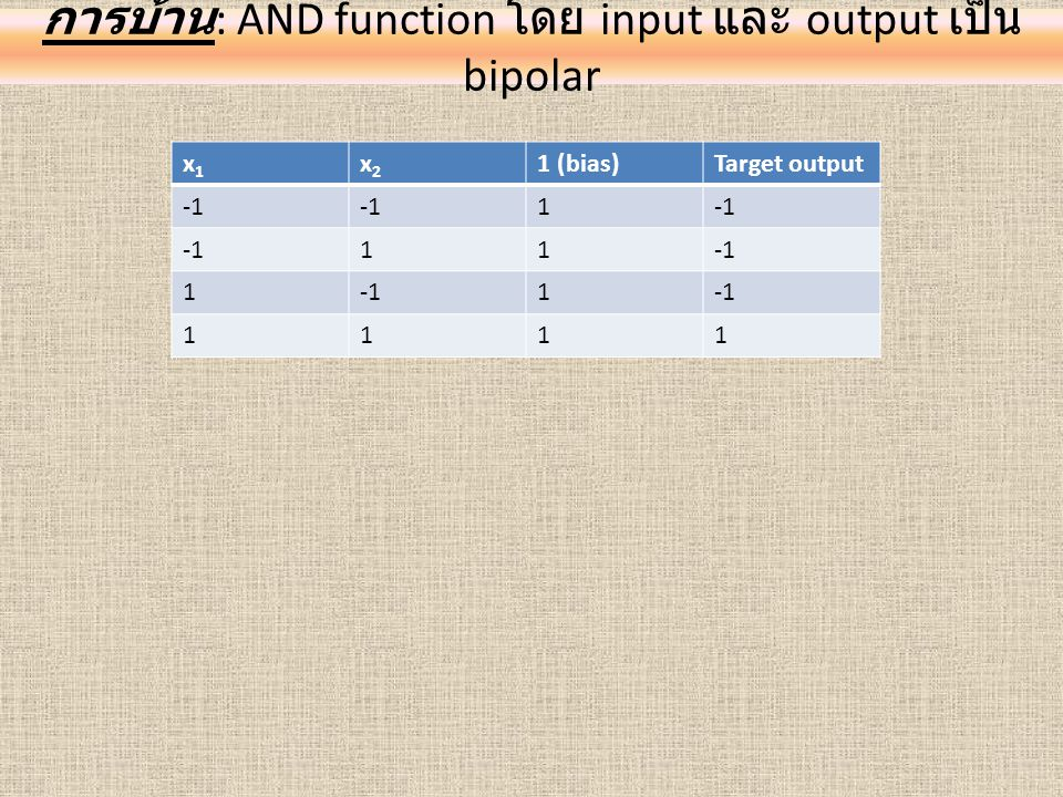 การบ้าน : AND function โดย input และ output เป็น bipolar x1x1 x2x2 1 (bias)Target output 1 11 1 1 1111