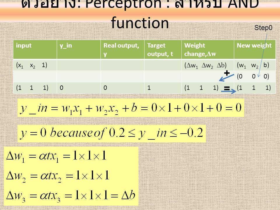 ตัวอย่าง : Perceptron : สำหรับ AND function inputy_inReal output, y Target output, t Weight change, Δw New weight (x 1 x 2 1)( Δ w 1 Δ w 2 Δb )(w 1 w 2 b) ( รอบที่ 1) (0 0 0) (1 1 1)001 (1 0 1)21(-1 0 -1)(0 1 0) (0 1 1)11(0 -1 -1)(0 0 -1) (0 0 1) (0 0 -1)(0 0 -2) ( รอบที่ 2) (1 1 1) 1(1 1 1)(1 1 0) (1 0 1)11(-1 0 -1)(0 1 -1) (0 1 1)00(0 -1 -1)(0 0 -2) (0 0 1)-2 (0 0 0)(0 0 -2)