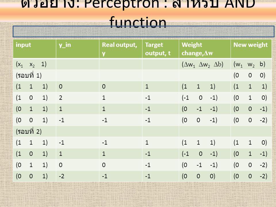 ตัวอย่าง : Perceptron : สำหรับ AND function inputy_inReal output, yTarget output, t Weight change, Δw New weight (x 1 x 2 1)( Δ w 1 Δ w 2 Δb )(w 1 w 2 b) ( รอบที่ 3 - 9) ทำเป็นการบ้าน (0 0 0) ……………… ……………… ……………… ……………… ( รอบที่ 10) ทำเป็นการบ้าน (1 1 1)…………(2 3 -4) (1 0 1)…………(2 3 -4) (0 1 1)…………(2 3 -4) (0 0 1)…………(2 3 -4)