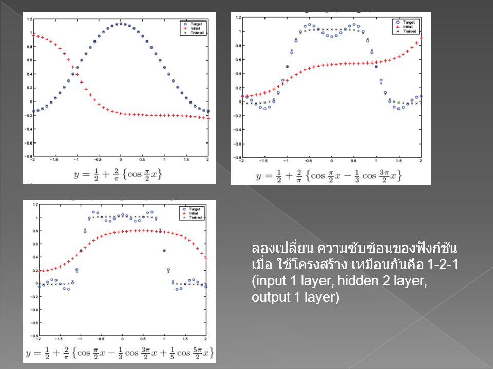 ลองเปลี่ยน ความซับซ้อนของฟังก์ชัน เมื่อ ใช้โครงสร้าง เหมือนกันคือ 1-2-1 (input 1 layer, hidden 2 layer, output 1 layer)