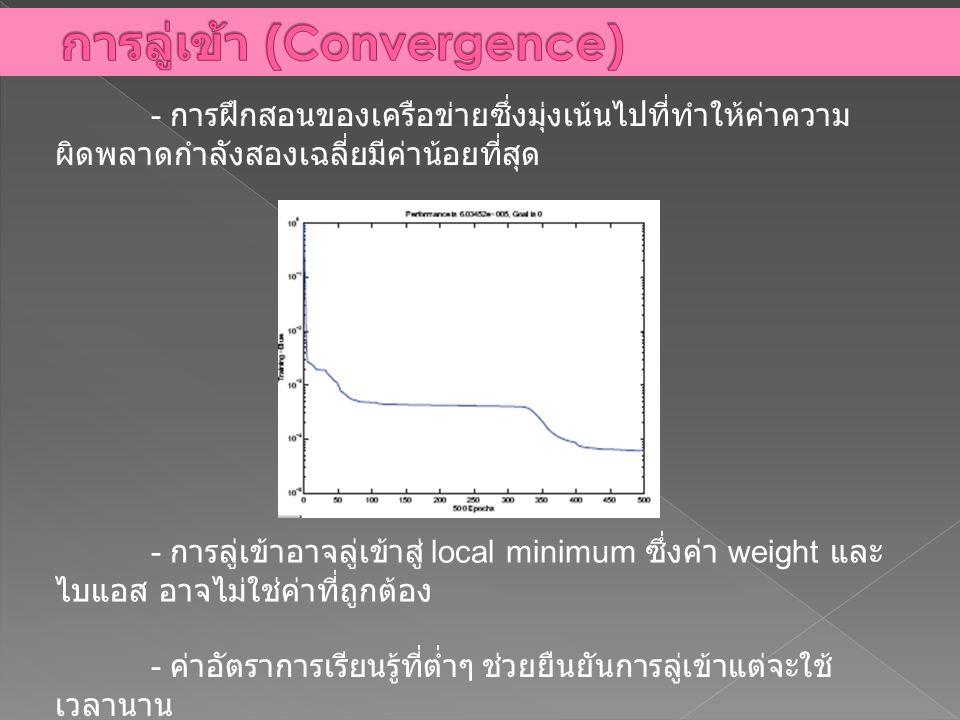 - การฝึกสอนของเครือข่ายซึ่งมุ่งเน้นไปที่ทำให้ค่าความ ผิดพลาดกำลังสองเฉลี่ยมีค่าน้อยที่สุด - การลู่เข้าอาจลู่เข้าสู่ local minimum ซึ่งค่า weight และ ไ