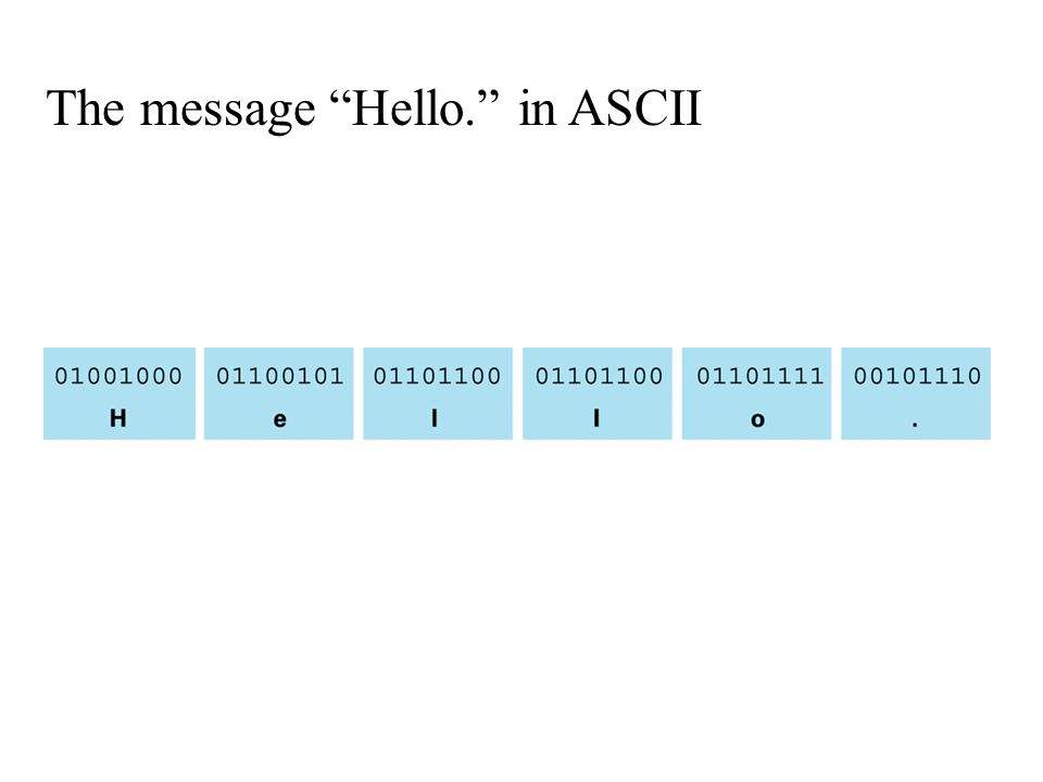 "The message ""Hello."" in ASCII"