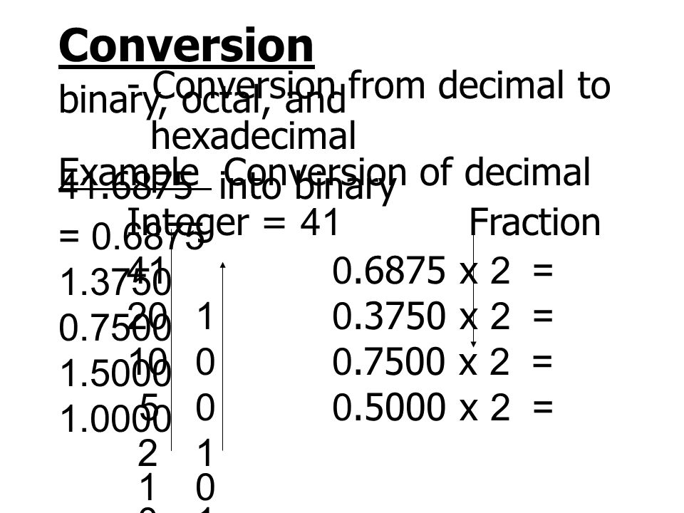 Conversion - Conversion from decimal to binary, octal, and hexadecimal Example Conversion of decimal 41.6875 into binary Integer = 41Fraction = 0.6875