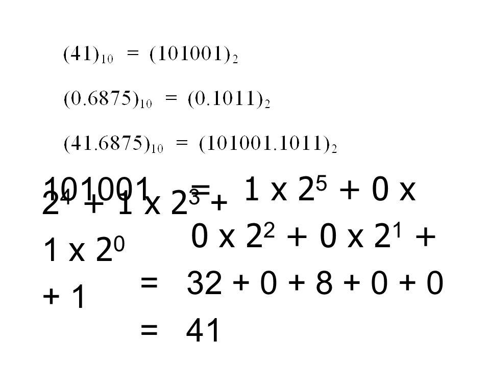 101001= 1 x 2 5 + 0 x 2 4 + 1 x 2 3 + 0 x 2 2 + 0 x 2 1 + 1 x 2 0 = 32 + 0 + 8 + 0 + 0 + 1 = 41