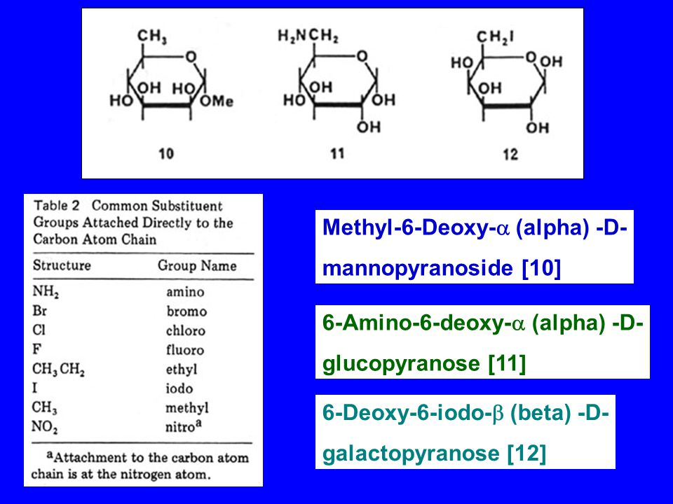 Methyl-6-Deoxy-  (alpha) -D- mannopyranoside [10] 6-Amino-6-deoxy-  (alpha) -D- glucopyranose [11] 6-Deoxy-6-iodo-  (beta) -D- galactopyranose [12]