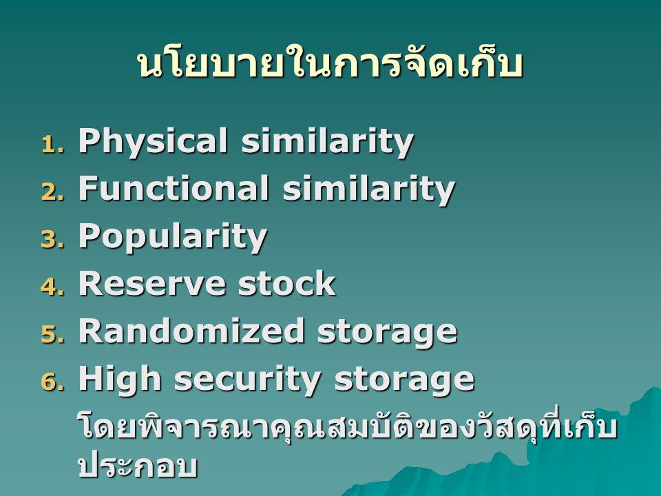 นโยบายในการจัดเก็บ 1. Physical similarity 2. Functional similarity 3. Popularity 4. Reserve stock 5. Randomized storage 6. High security storage โดยพิ