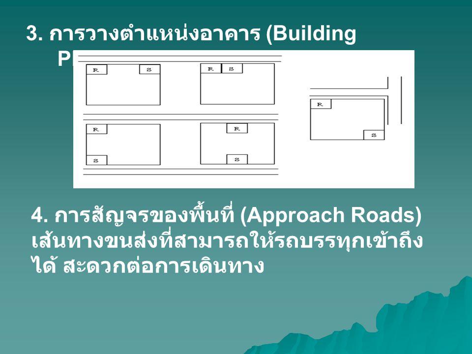 3. การวางตำแหน่งอาคาร (Building Placement) 4. การสัญจรของพื้นที่ (Approach Roads) เส้นทางขนส่งที่สามารถให้รถบรรทุกเข้าถึง ได้ สะดวกต่อการเดินทาง
