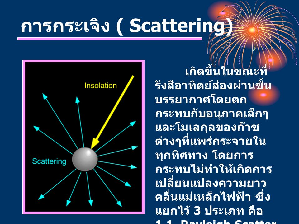การกระเจิง ( Scattering) เกิดขึ้นในขณะที่ รังสีอาทิตย์ส่องผ่านชั้น บรรยากาศโดยตก กระทบกับอนุภาคเล็กๆ และโมเลกุลของก๊าซ ต่างๆที่แพร่กระจายใน ทุกทิศทาง