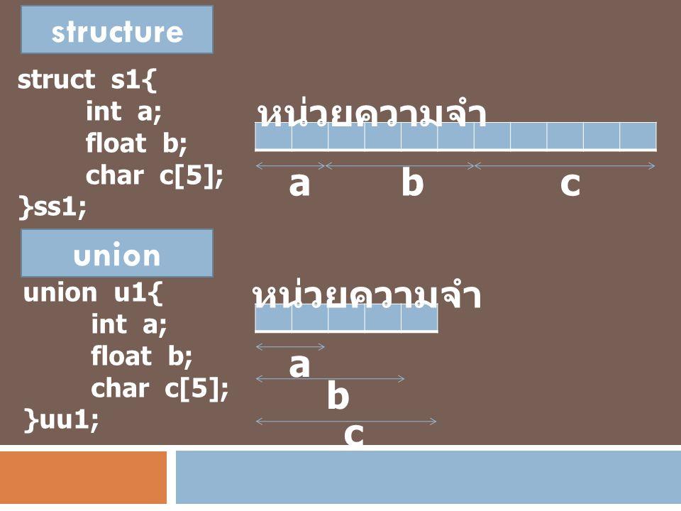 structure union struct s1{ int a; float b; char c[5]; }ss1; union u1{ int a; float b; char c[5]; }uu1; abc a b c หน่วยความจำ