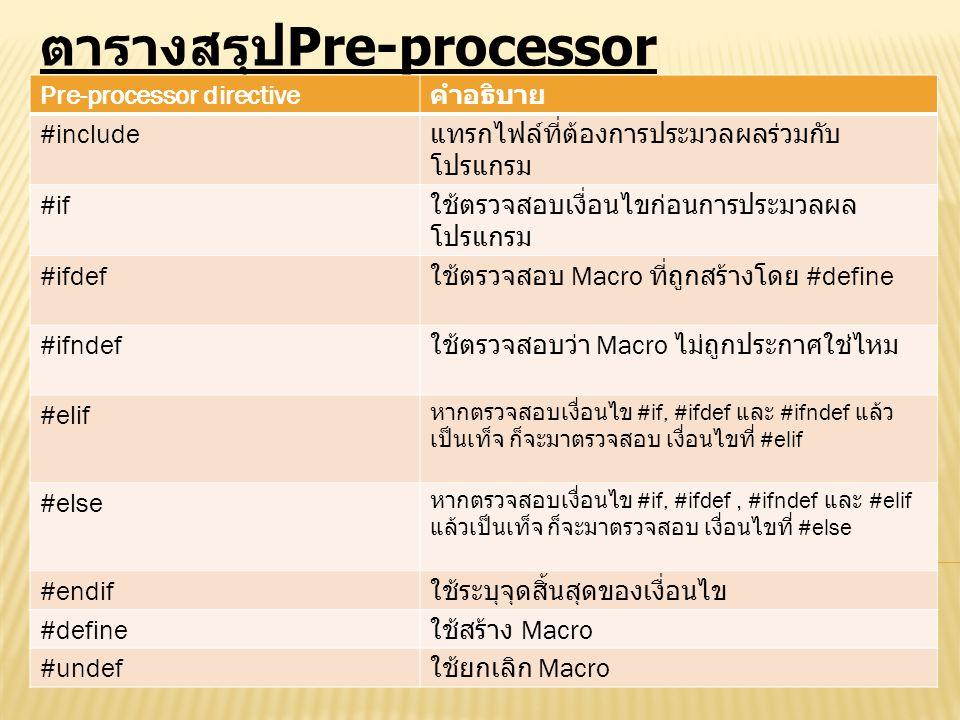 ตารางสรุป Pre-processor directive Pre-processor directive คำอธิบาย #include แทรกไฟล์ที่ต้องการประมวลผลร่วมกับ โปรแกรม #if ใช้ตรวจสอบเงื่อนไขก่อนการประ