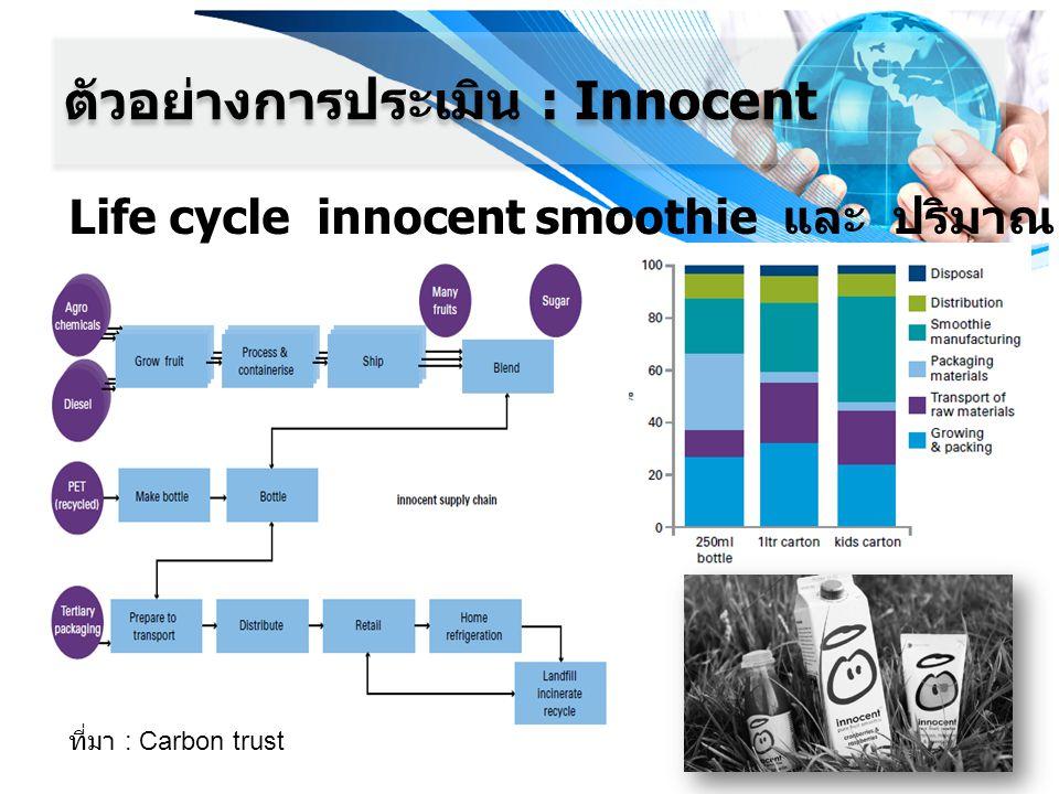 ตัวอย่างการประเมิน : Innocent ที่มา : Carbon trust Life cycle innocent smoothie และ ปริมาณ carbon footprint