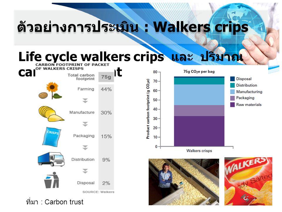 ตัวอย่างการประเมิน : Walkers crips Life cycle walkers crips และ ปริมาณ carbon footprint ที่มา : Carbon trust