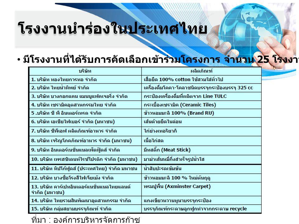 โรงงานนำร่องในประเทศไทย มีโรงงานที่ได้รับการคัดเลือกเข้าร่วมโครงการ จำนวน 25 โรงงาน (25 ผลิตภัณฑ์ ) ที่มา : องค์การบริหารจัดการก๊าซ เรือนกระจก
