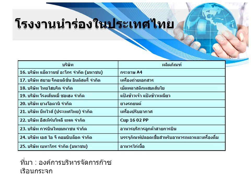 โรงงานนำร่องในประเทศไทย ที่มา : องค์การบริหารจัดการก๊าซ เรือนกระจก