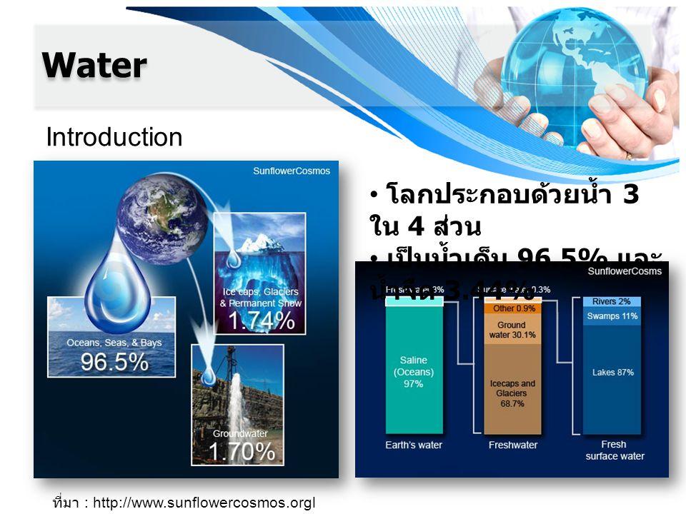 Water ที่มา : http://www.sunflowercosmos.orgl Introduction โลกประกอบด้วยน้ำ 3 ใน 4 ส่วน เป็นน้ำเค็ม 96.5% และ น้ำจืด 3.44%