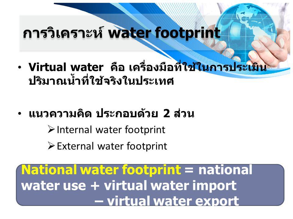 Virtual water คือ เครื่องมือที่ใช้ในการประเมิน ปริมาณน้ำที่ใช้จริงในประเทศ แนวความคิด ประกอบด้วย 2 ส่วน  Internal water footprint  External water footprint การวิเคราะห์ water footprint National water footprint = national water use + virtual water import – virtual water export