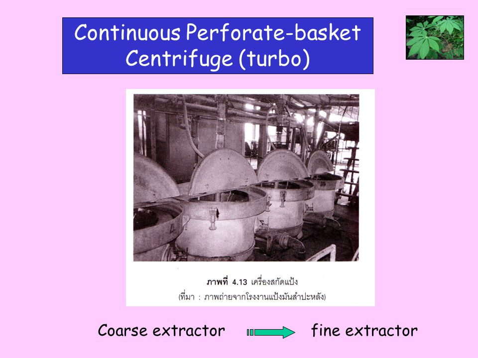 Continuous Perforate-basket Centrifuge (turbo) Coarse extractor fine extractor