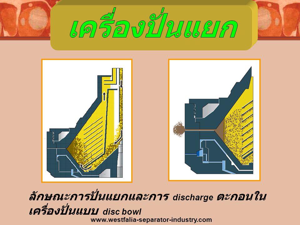www.westfalia-separator-industry.com ลักษณะการปั่นแยกและการ discharge ตะกอนใน เครื่องปั่นแบบ disc bowl