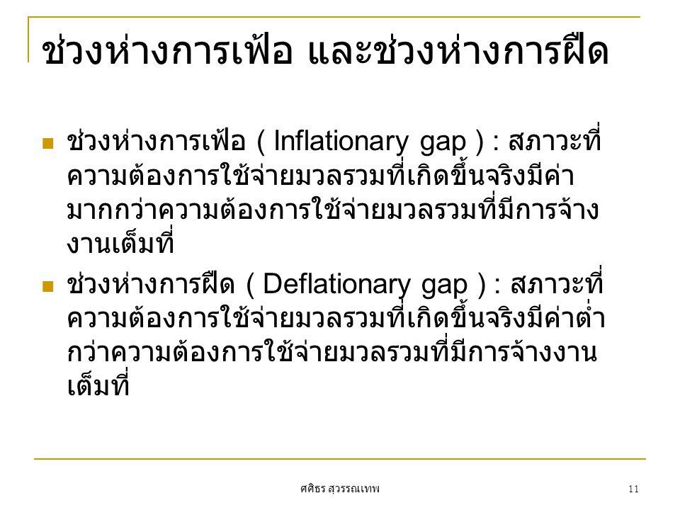 ศศิธร สุวรรณเทพ 11 ช่วงห่างการเฟ้อ และช่วงห่างการฝืด ช่วงห่างการเฟ้อ ( Inflationary gap ) : สภาวะที่ ความต้องการใช้จ่ายมวลรวมที่เกิดขึ้นจริงมีค่า มากก