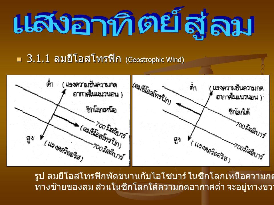 3.1.1 ลมยีโอสโทรฟิก (Geostrophic Wind) 3.1.1 ลมยีโอสโทรฟิก (Geostrophic Wind) รูป ลมยีโอสโทรฟิกพัดขนานกับไอโซบาร์ ในซีกโลกเหนือความกดอากาศต่ำ จะอยู่ ทางซ้ายของลม ส่วนในซีกโลกใต้ความกดอากาศต่ำ จะอยู่ทางขวาของลมกับความเร็ว