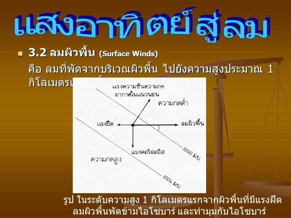 3.2 ลมผิวพื้น (Surface Winds) 3.2 ลมผิวพื้น (Surface Winds) คือ ลมที่พัดจากบริเวณผิวพื้น ไปยังความสูงประมาณ 1 กิโลเมตรเหนือพื้นดิน คือ ลมที่พัดจากบริเวณผิวพื้น ไปยังความสูงประมาณ 1 กิโลเมตรเหนือพื้นดิน รูป ในระดับความสูง 1 กิโลเมตรแรกจากผิวพื้นที่มีแรงฝืด ลมผิวพื้นพัดข้ามไอโซบาร์ และทำมุมกับไอโซบาร์