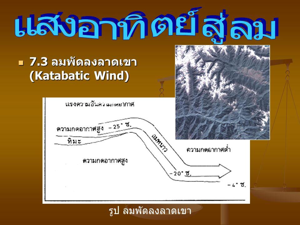 7.3 ลมพัดลงลาดเขา (Katabatic Wind) 7.3 ลมพัดลงลาดเขา (Katabatic Wind) รูป ลมพัดลงลาดเขา