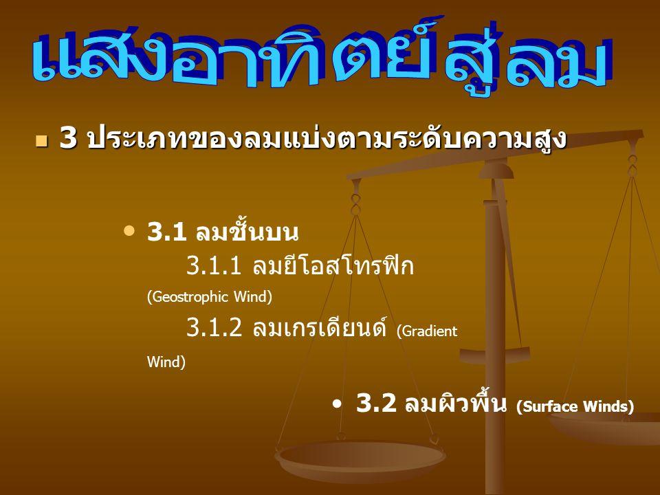 3 ประเภทของลมแบ่งตามระดับความสูง 3 ประเภทของลมแบ่งตามระดับความสูง 3.1 ลมชั้นบน 3.1.1 ลมยีโอสโทรฟิก (Geostrophic Wind) 3.1.2 ลมเกรเดียนด์ (Gradient Wind) 3.2 ลมผิวพื้น (Surface Winds)
