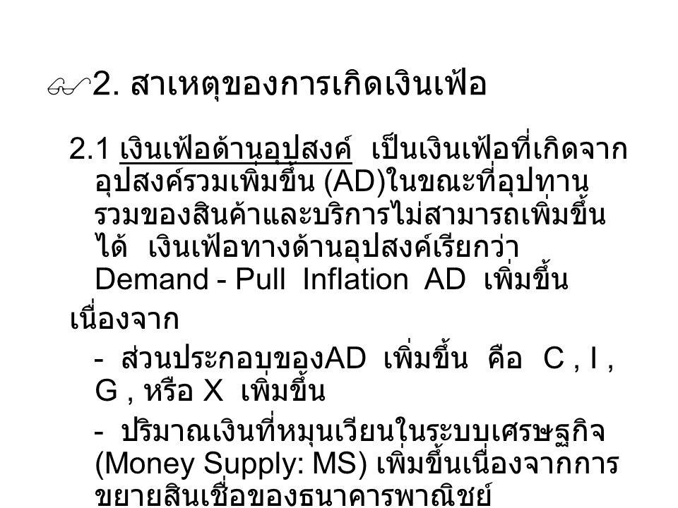  2. สาเหตุของการเกิดเงินเฟ้อ 2.1 เงินเฟ้อด้านอุปสงค์ เป็นเงินเฟ้อที่เกิดจาก อุปสงค์รวมเพิ่มขึ้น (AD) ในขณะที่อุปทาน รวมของสินค้าและบริการไม่สามารถเพิ