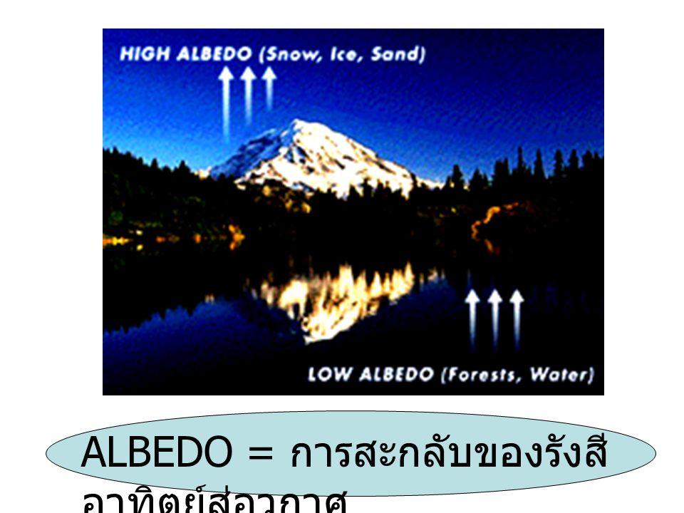 ALBEDO = การสะกลับของรังสี อาทิตย์สู่อวกาศ