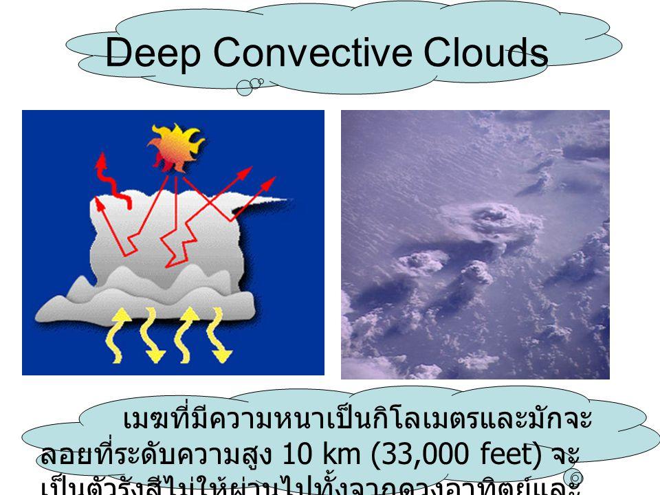 Deep Convective Clouds เมฆที่มีความหนาเป็นกิโลเมตรและมักจะ ลอยที่ระดับความสูง 10 km (33,000 feet) จะ เป็นตัวรังสีไม่ให้ผ่านไปทั้งจากดวงอาทิตย์และ โลก
