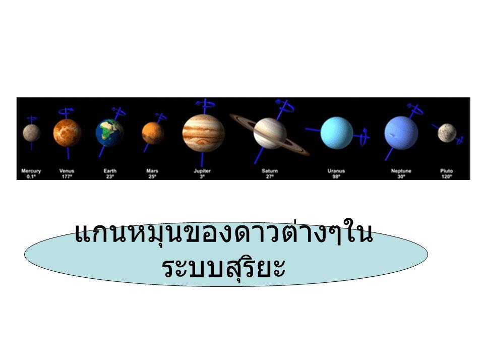 แกนหมุนของดาวต่างๆใน ระบบสุริยะ