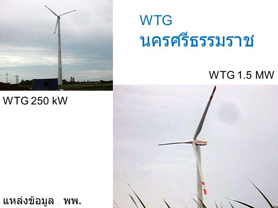 WTG นครศรีธรรมราช WTG 250 kW WTG 1.5 MW แหล่งข้อมูล : พพ.