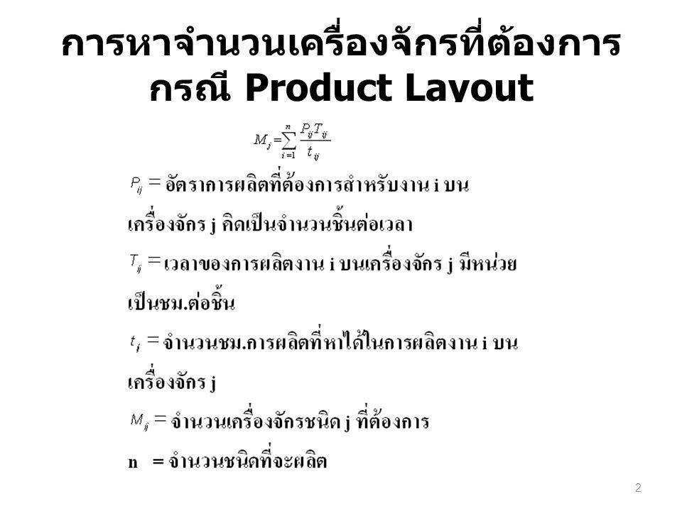 การหาจำนวนเครื่องจักรที่ต้องการ กรณี Product Layout 2