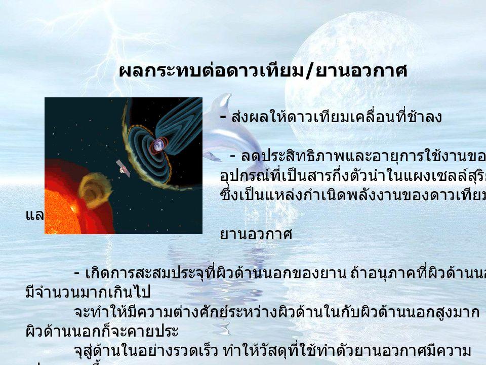 ผลกระทบต่อดาวเทียม / ยานอวกาศ - ส่งผลให้ดาวเทียมเคลื่อนที่ช้าลง - ลดประสิทธิภาพและอายุการใช้งานของ อุปกรณ์ที่เป็นสารกึ่งตัวนำในแผงเซลล์สุริยะ ซึ่งเป็นแหล่งกำเนิดพลังงานของดาวเทียม และ ยานอวกาศ - เกิดการสะสมประจุที่ผิวด้านนอกของยาน ถ้าอนุภาคที่ผิวด้านนอก มีจำนวนมากเกินไป จะทำให้มีความต่างศักย์ระหว่างผิวด้านในกับผิวด้านนอกสูงมาก ผิวด้านนอกก็จะคายประ จุสู่ด้านในอย่างรวดเร็ว ทำให้วัสดุที่ใช้ทำตัวยานอวกาศมีความ เปราะมากขึ้น
