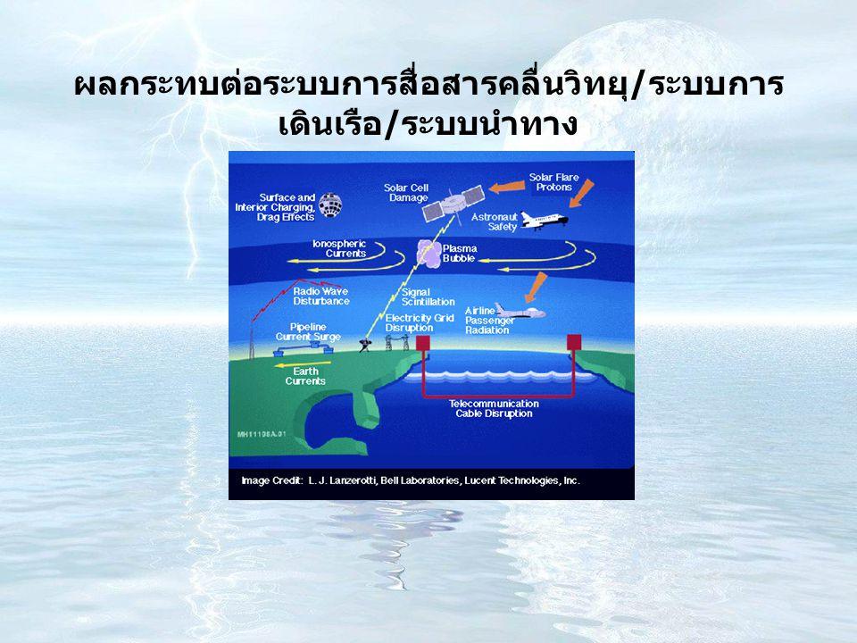 ผลกระทบต่อระบบการสื่อสารคลื่นวิทยุ / ระบบการ เดินเรือ / ระบบนำทาง