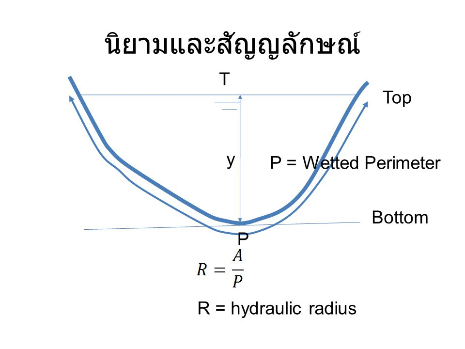 นิยามและสัญญลักษณ์ Top Bottom T y P P = Wetted Perimeter R = hydraulic radius