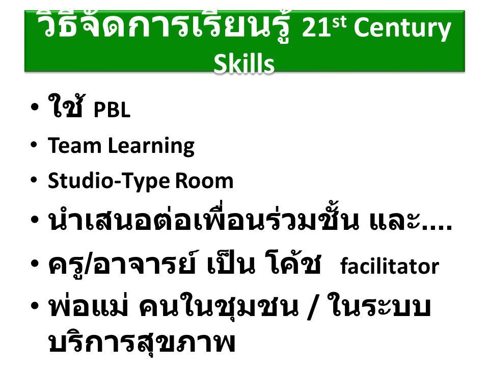 วิธีจัดการเรียนรู้ 21 st Century Skills ใช้ PBL Team Learning Studio-Type Room นำเสนอต่อเพื่อนร่วมชั้น และ.... ครู / อาจารย์ เป็น โค้ช facilitator พ่อ