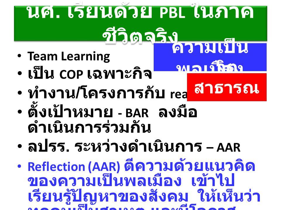 นศ. เรียนด้วย PBL ในภาค ชีวิตจริง Team Learning เป็น COP เฉพาะกิจ ทำงาน / โครงการกับ real sector ตั้งเป้าหมาย - BAR ลงมือ ดำเนินการร่วมกัน ลปรร. ระหว่