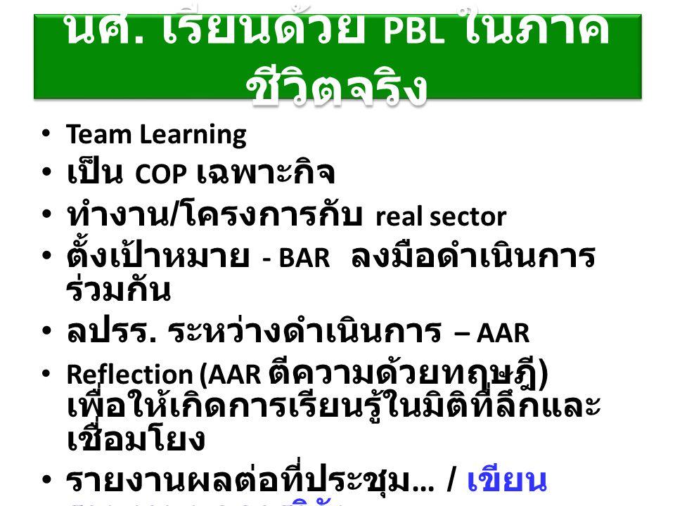 นศ. เรียนด้วย PBL ในภาค ชีวิตจริง Team Learning เป็น COP เฉพาะกิจ ทำงาน / โครงการกับ real sector ตั้งเป้าหมาย - BAR ลงมือดำเนินการ ร่วมกัน ลปรร. ระหว่