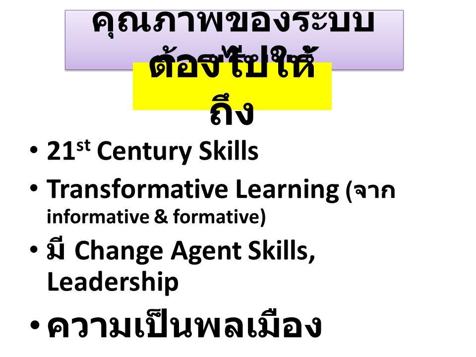 คุณภาพของระบบ การเรียนรู้ 21 st Century Skills Transformative Learning ( จาก informative & formative) มี Change Agent Skills, Leadership ความเป็นพลเมื