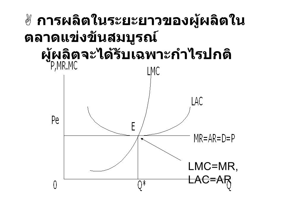  การผลิตในระยะยาวของผู้ผลิตใน ตลาดแข่งขันสมบูรณ์ ผู้ผลิตจะได้รับเฉพาะกำไรปกติ LMC=MR, LAC=AR