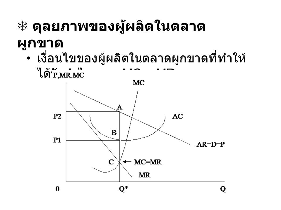  ดุลยภาพของผู้ผลิตในตลาด ผูกขาด เงื่อนไขของผู้ผลิตในตลาดผูกขาดที่ทำให้ ได้รับกำไรสูงสุด MC = MR