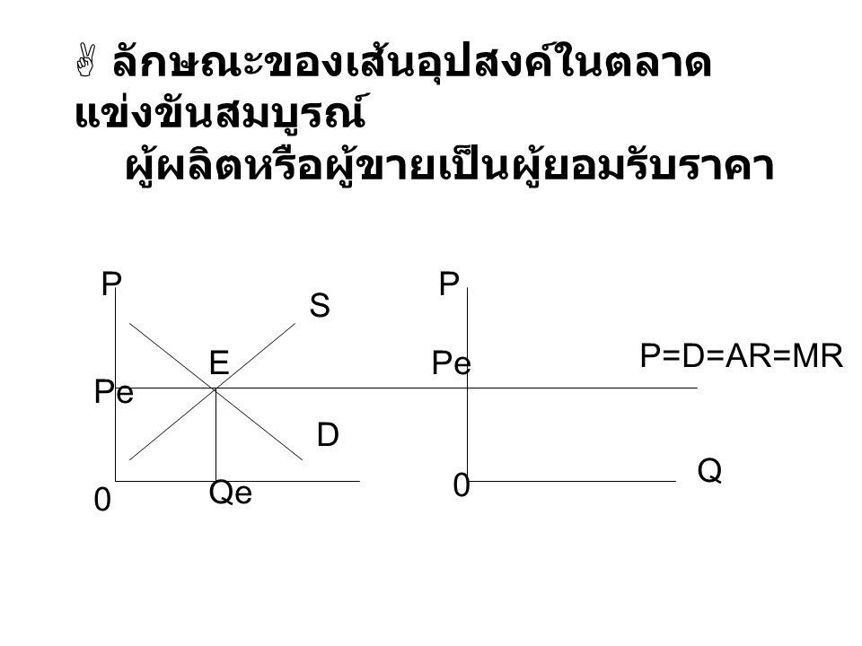  ลักษณะของเส้นอุปสงค์ในตลาด แข่งขันสมบูรณ์ ผู้ผลิตหรือผู้ขายเป็นผู้ยอมรับราคา 0 0 Q P=D=AR=MR P E D Qe S Pe P