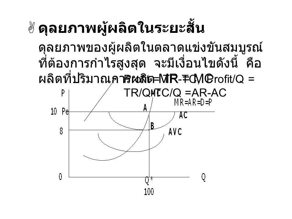  ดุลยภาพผู้ผลิตในระยะสั้น ดุลยภาพของผู้ผลิตในตลาดแข่งขันสมบูรณ์ ที่ต้องการกำไรสูงสุด จะมีเงื่อนไขดังนี้ คือ ผลิตที่ปริมาณการผลิต MR = MC Profit = TR-